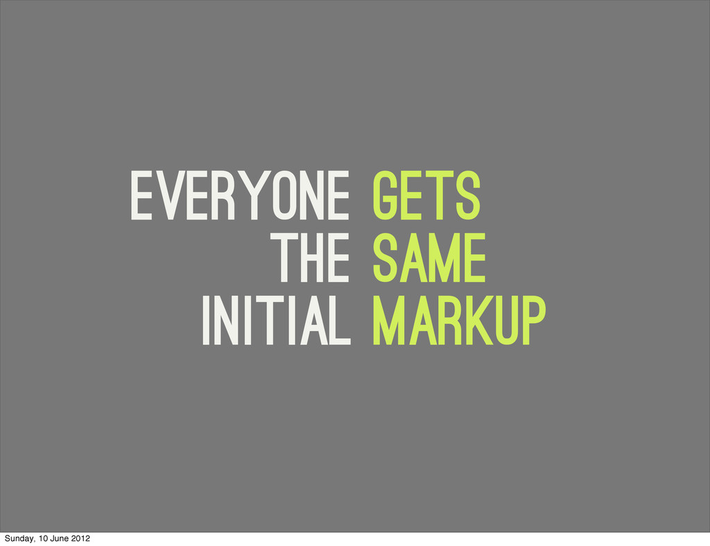 initial markup Everyone gets the same Sunday, 1...