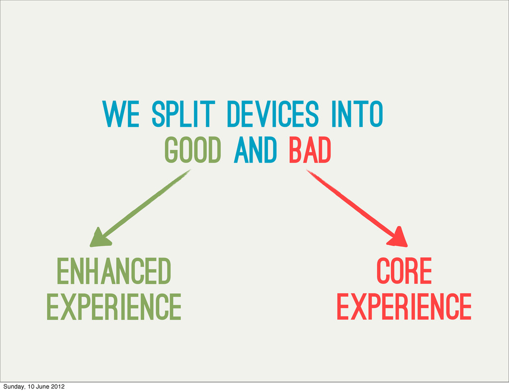 We split devices into good and bad core experie...