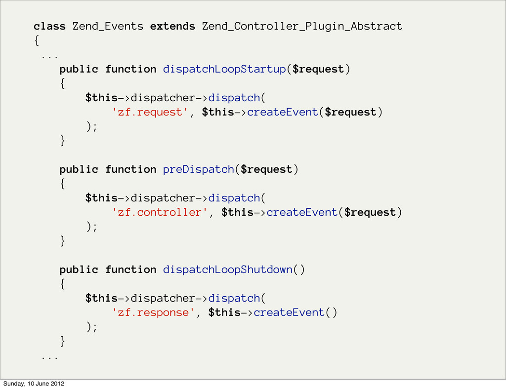 class Zend_Events extends Zend_Controller_Plugi...