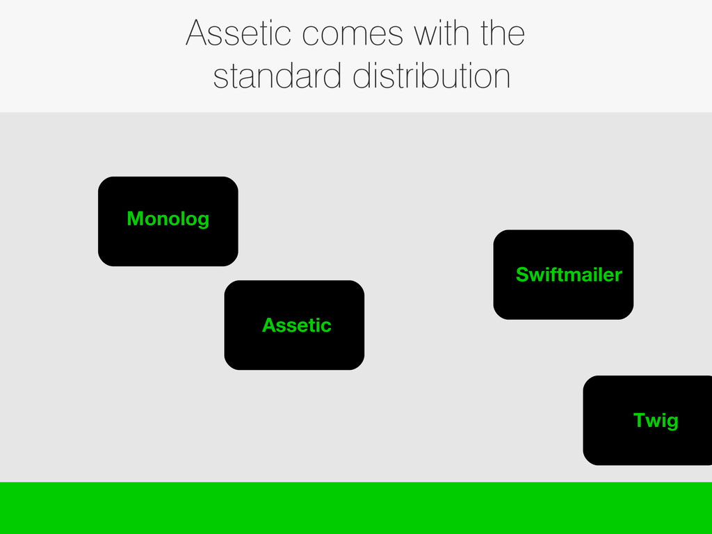 Assetic comes with the standard distribution Mo...