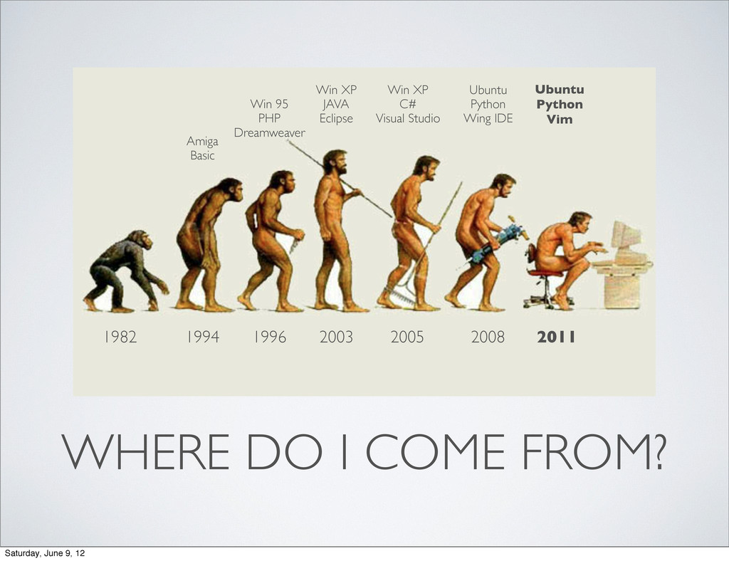 WHERE DO I COME FROM? 1982 1994 1996 2003 2005 ...