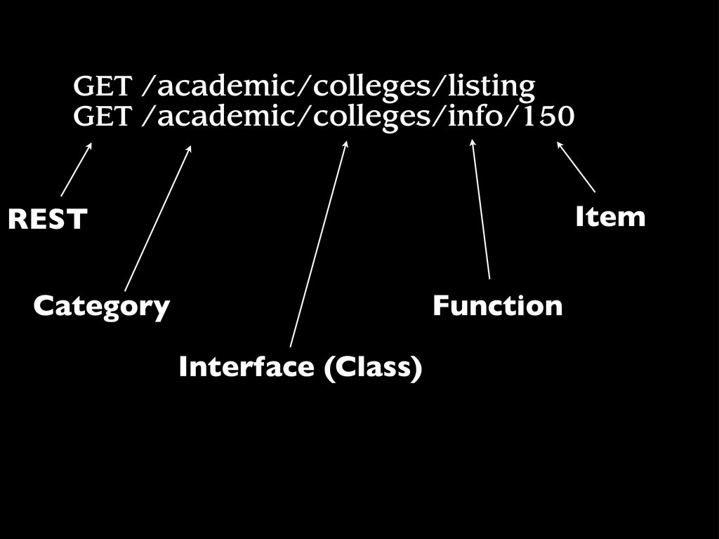 GET /academic/colleges/listing GET /academic/co...