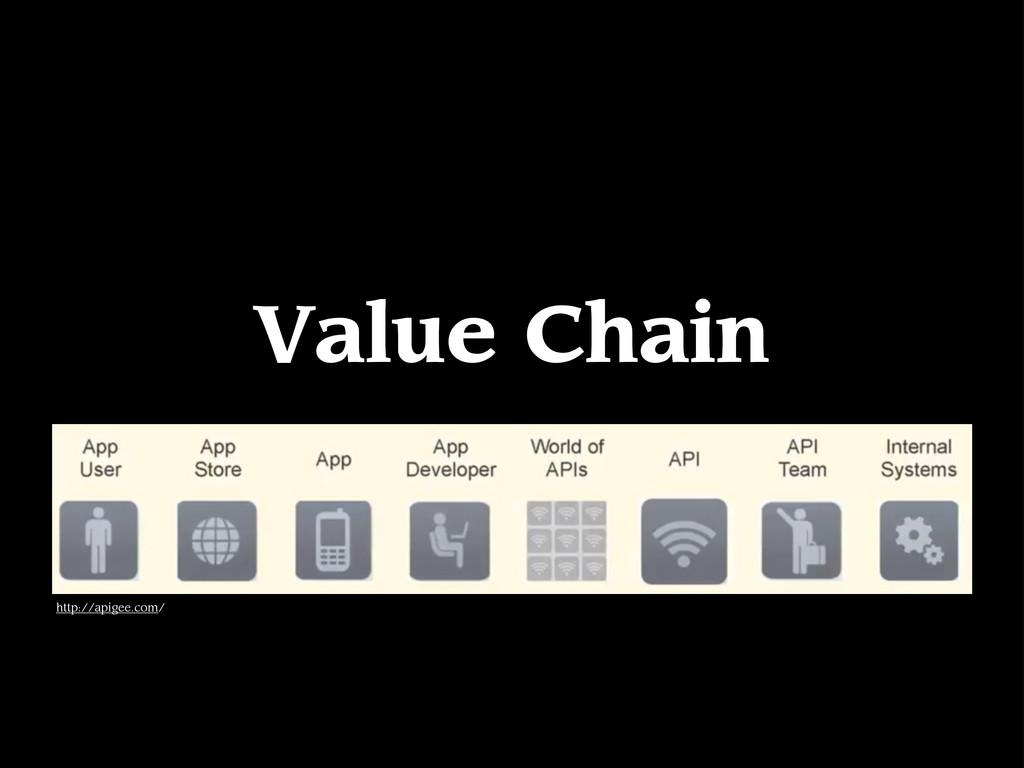 Value Chain http://apigee.com/