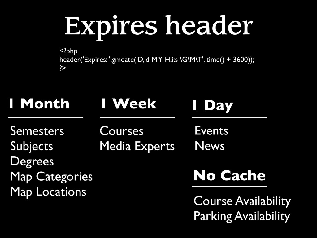 Expires header <?php header('Expires: '.gmdate(...