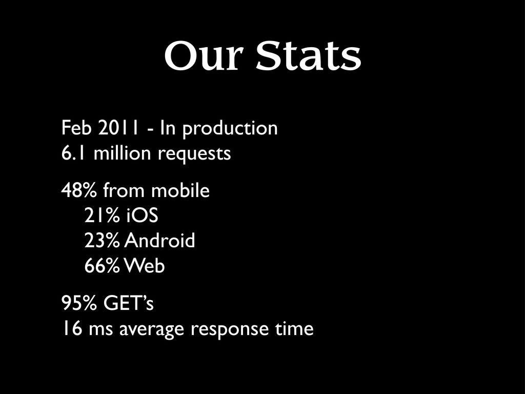 Our Stats Feb 2011 - In production 6.1 million ...