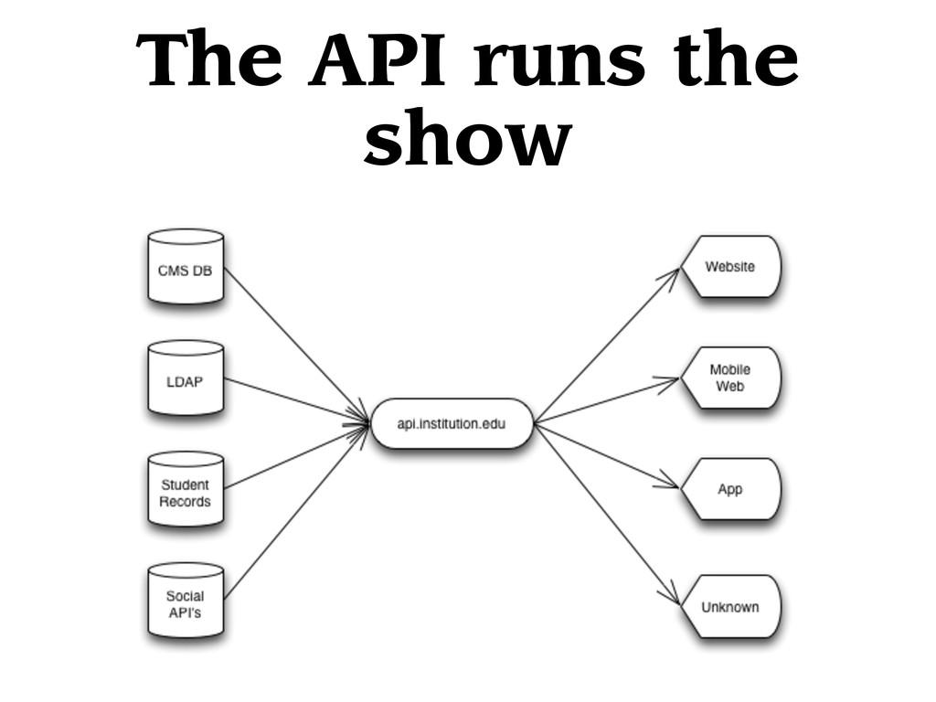 The API runs the show
