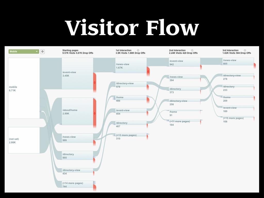 Visitor Flow