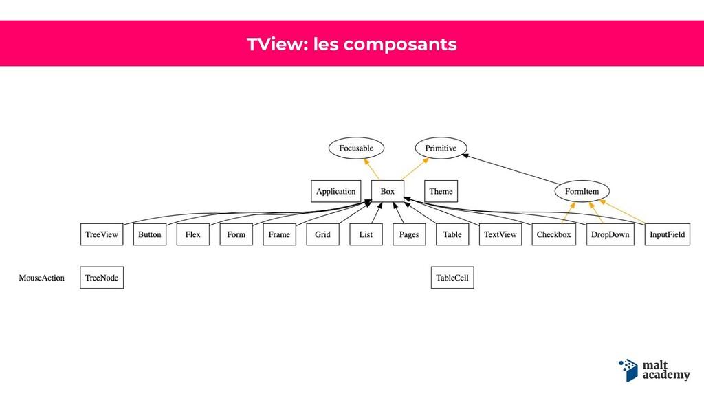 TView: les composants