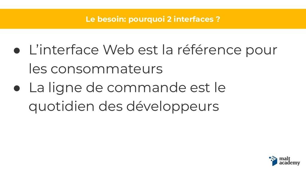Le besoin: pourquoi 2 interfaces ? ● L'interfac...