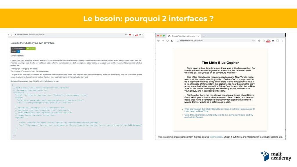 Le besoin: pourquoi 2 interfaces ?