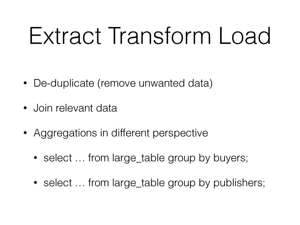 Extract Transform Load • De-duplicate (remove u...