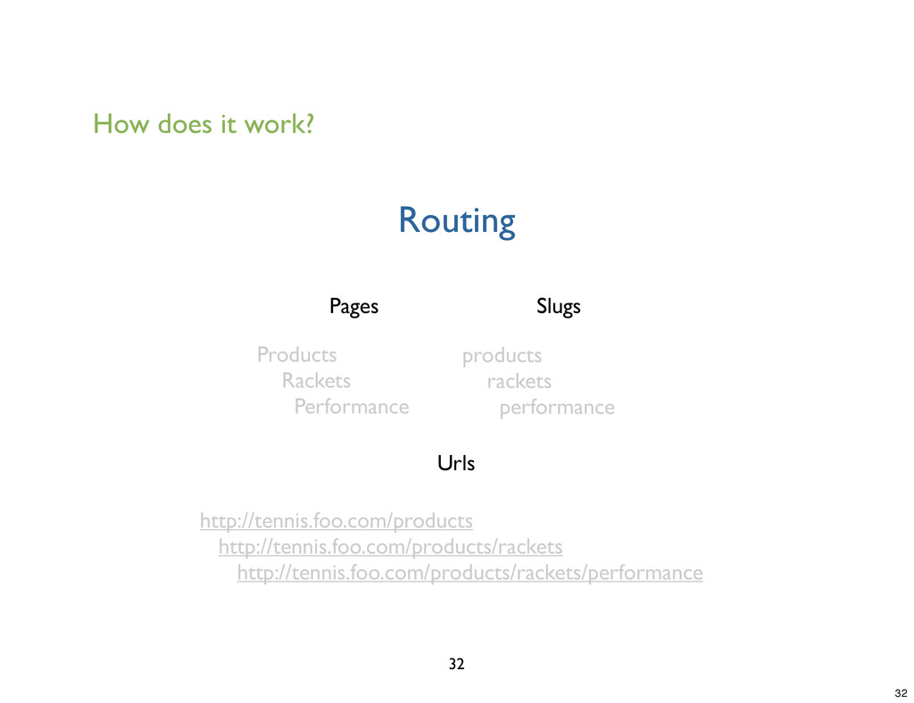 Routing 32 Products Rackets Performance product...