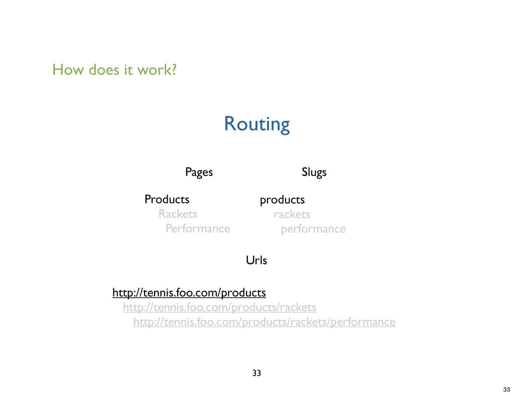 Routing 33 Products Rackets Performance product...