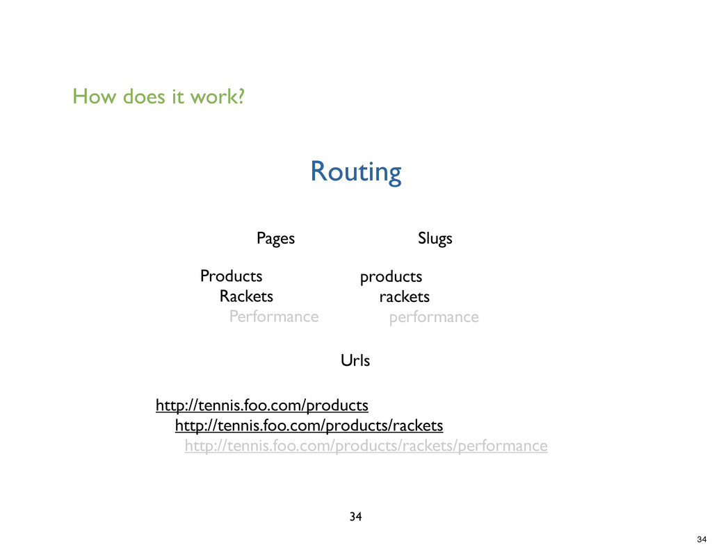 Routing 34 Products Rackets Performance product...