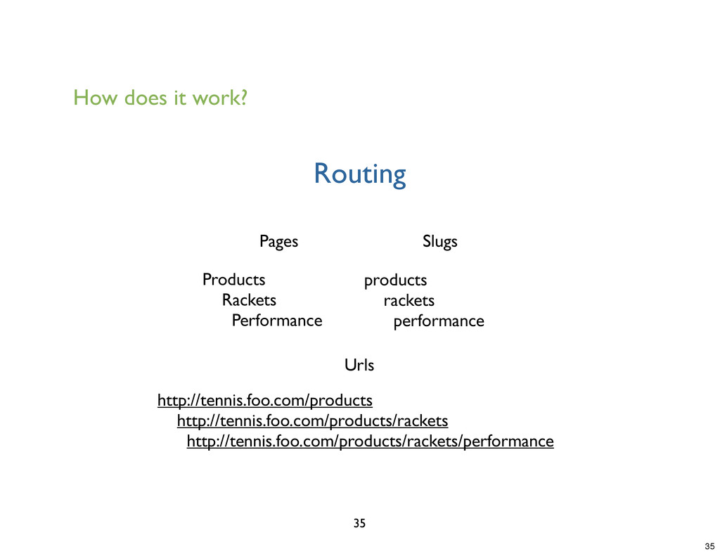 Routing 35 Products Rackets Performance product...
