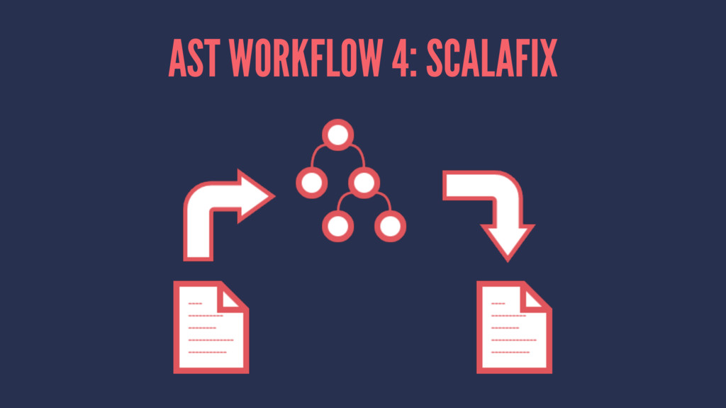 AST WORKFLOW 4: SCALAFIX