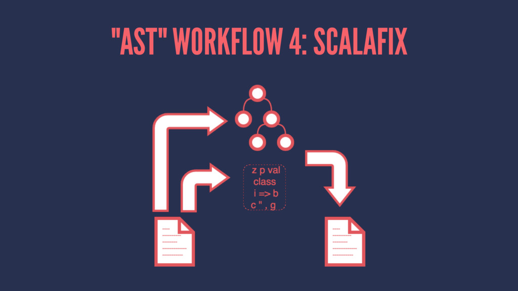 """AST"" WORKFLOW 4: SCALAFIX"
