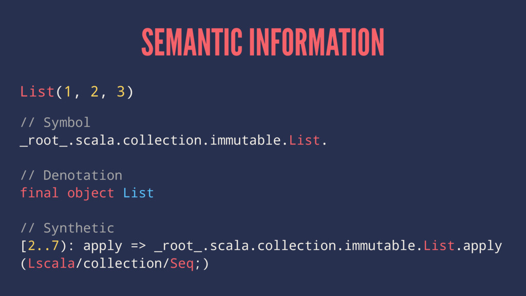 SEMANTIC INFORMATION List(1, 2, 3) // Symbol _r...