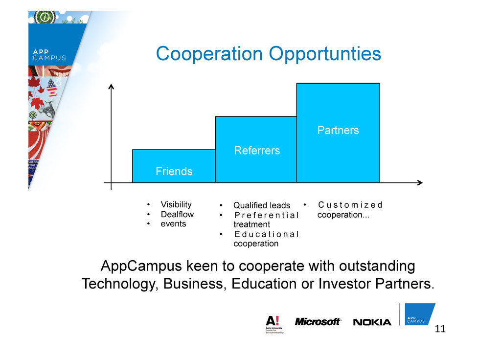 Cooperation Opportunties AppCampus keen to coop...
