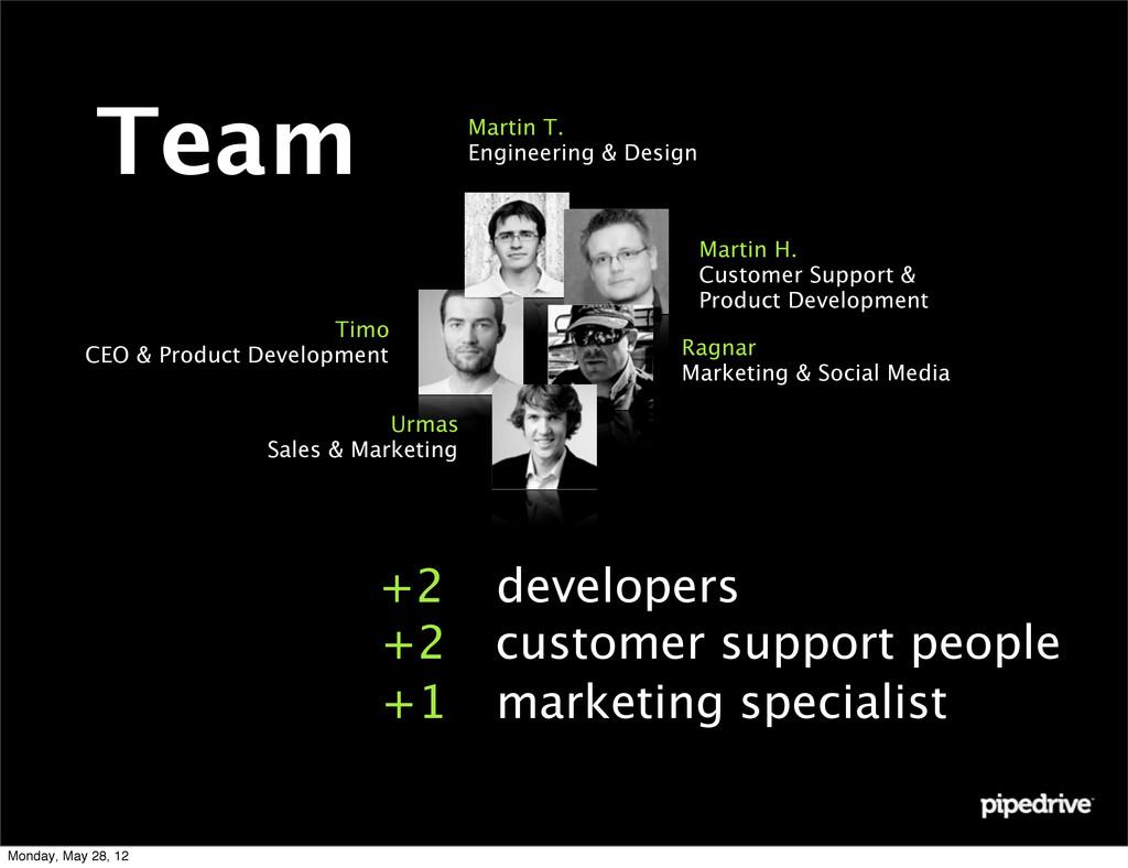 Team Martin H. Customer Support & Product Devel...