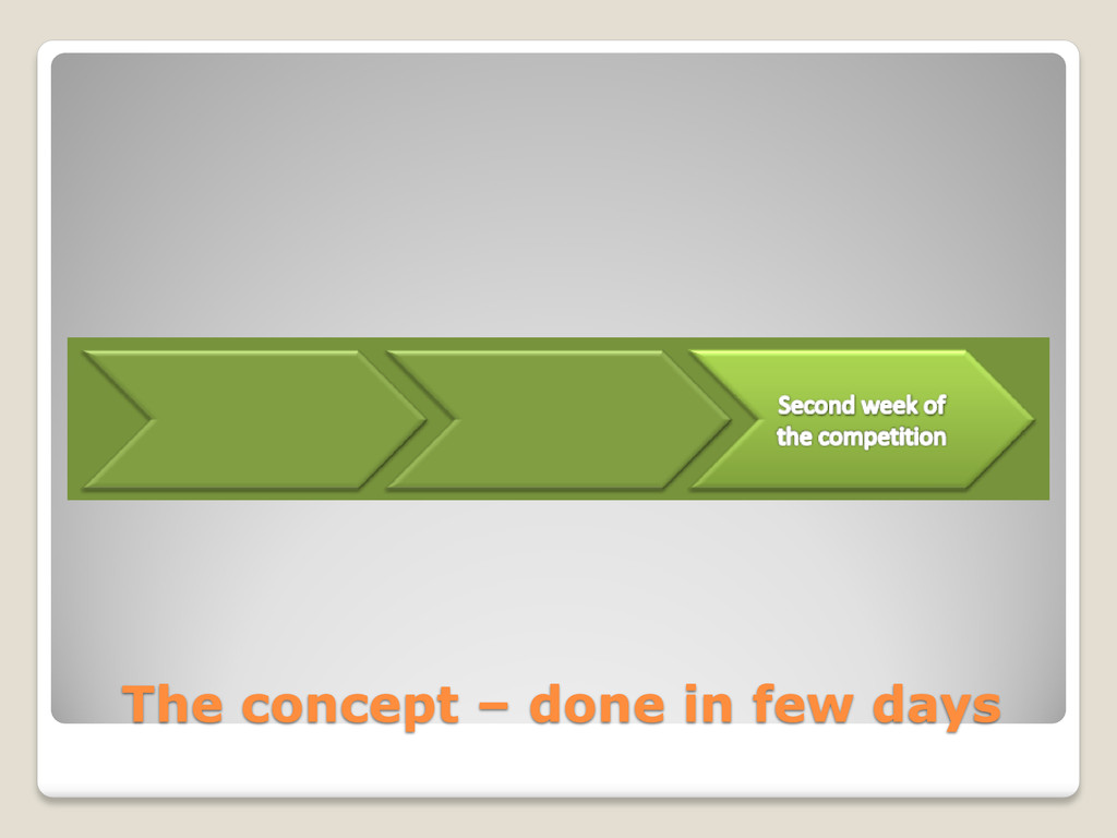 The concept – done in few days