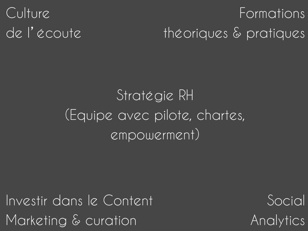 Arnaud BRIAND - Page 23 Comment intégrer les mé...
