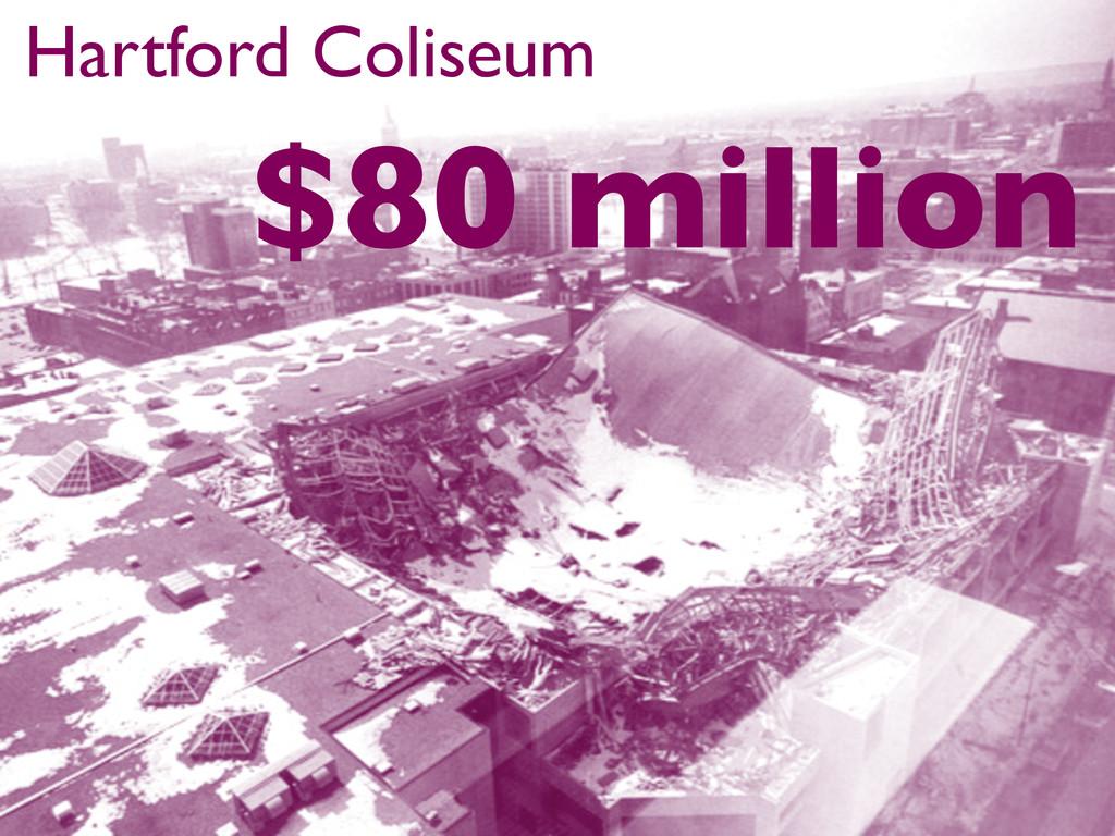 Hartford Coliseum  $80 million