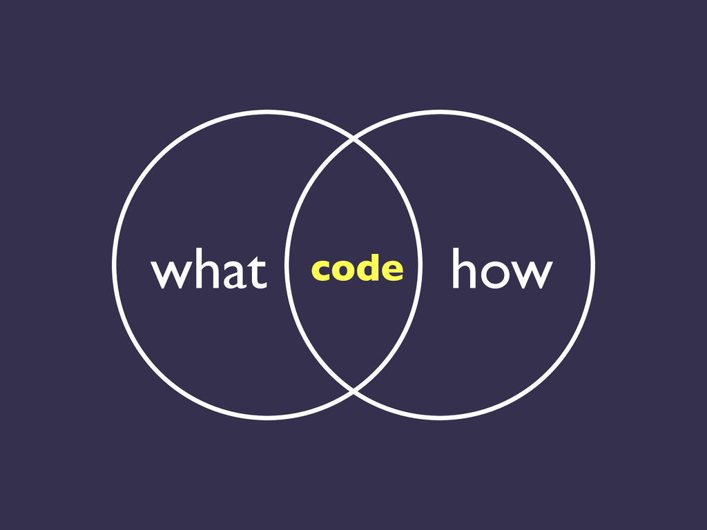 what  how  code