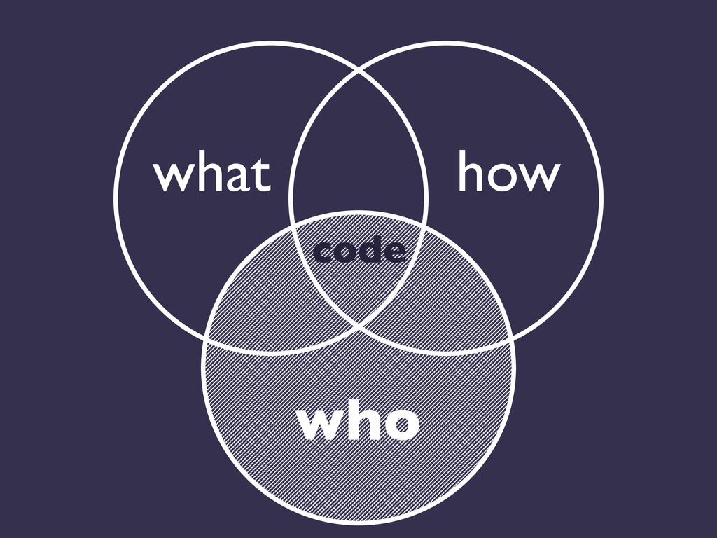 what  how  who  code