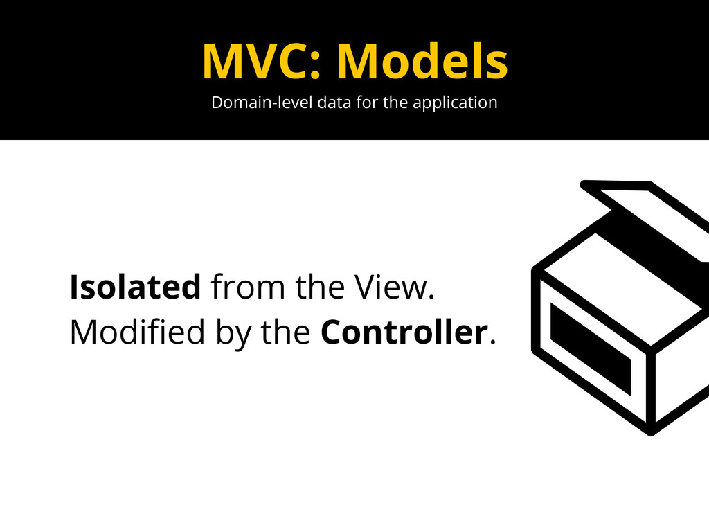 Domain-level data for the application MVC: Mode...