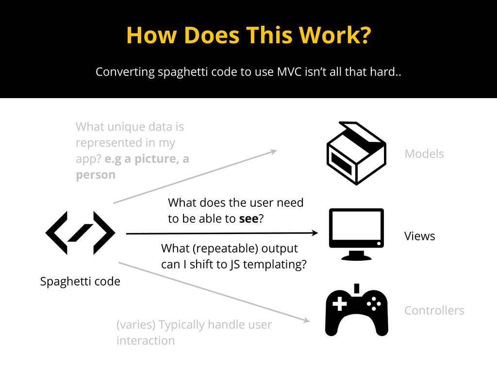 Converting spaghetti code to use MVC isn't all ...