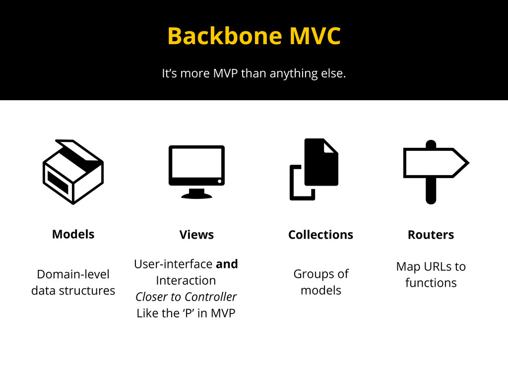 It's more MVP than anything else. Backbone MVC ...