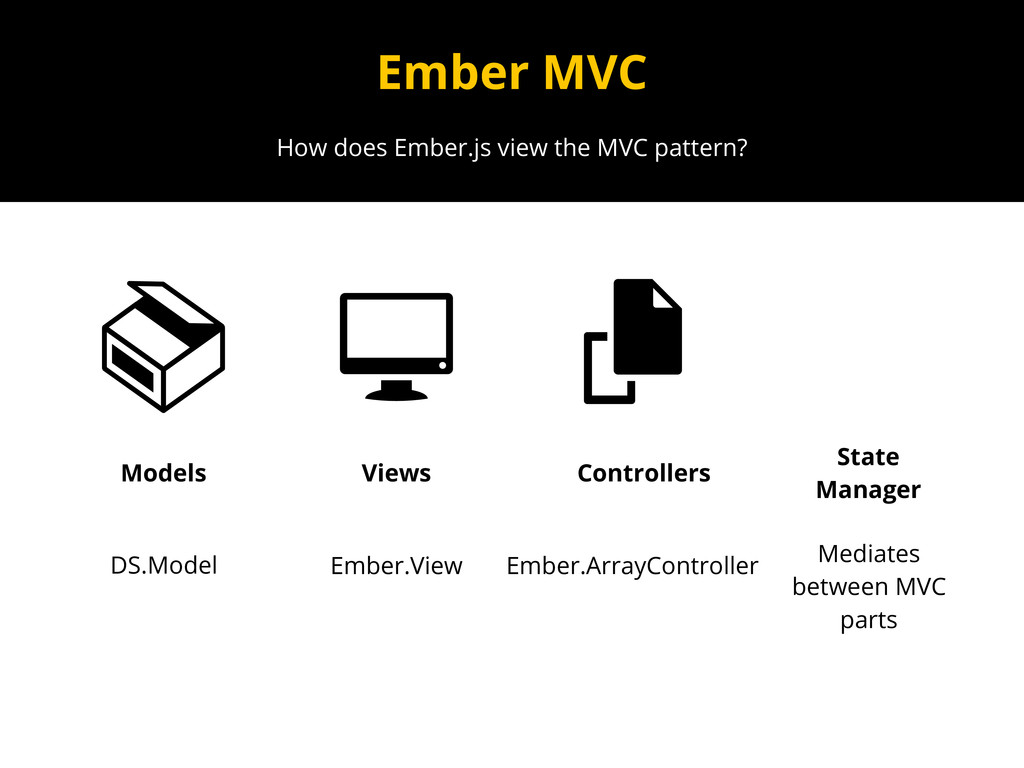 How does Ember.js view the MVC pattern? Ember M...