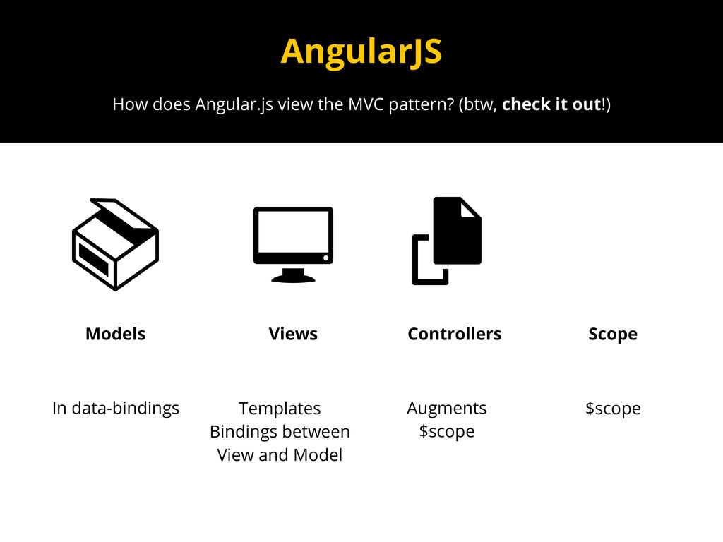 How does Angular.js view the MVC pattern? (btw,...