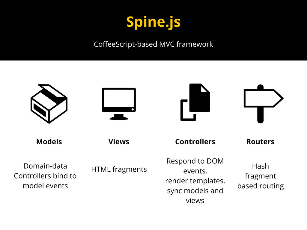 CoffeeScript-based MVC framework Spine.js Models...