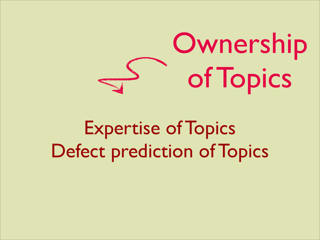 Expertise of Topics Defect prediction of Topics...