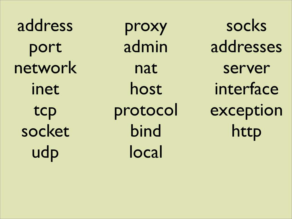 address port network inet tcp socket udp proxy ...