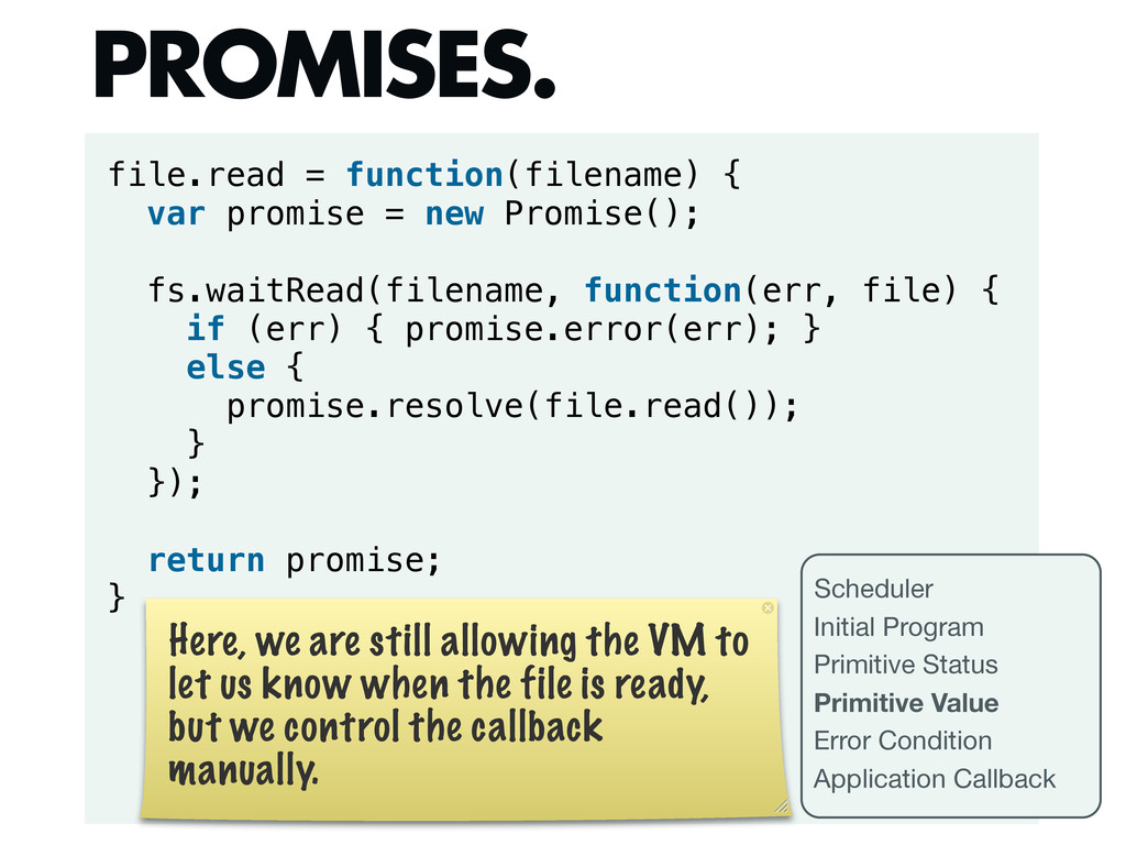 file.read = function(filename) { var promise = ...
