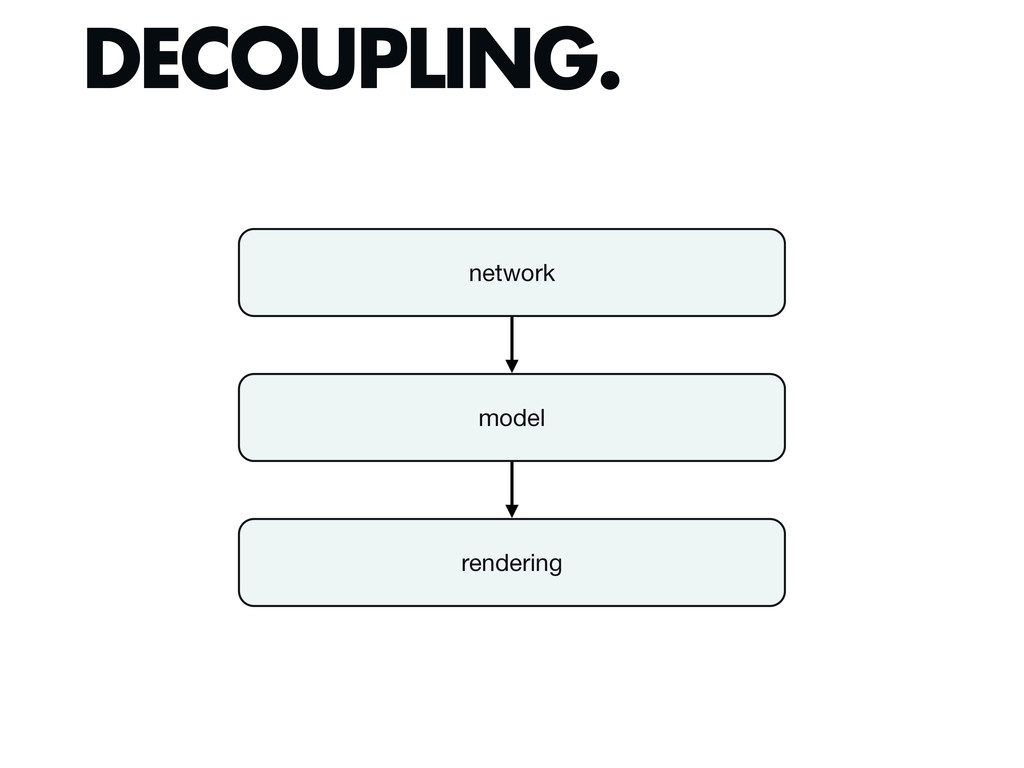 DECOUPLING. network model rendering