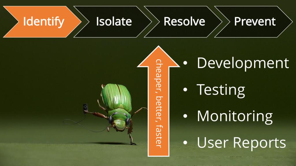 Identify Isolate Resolve Prevent • Development ...