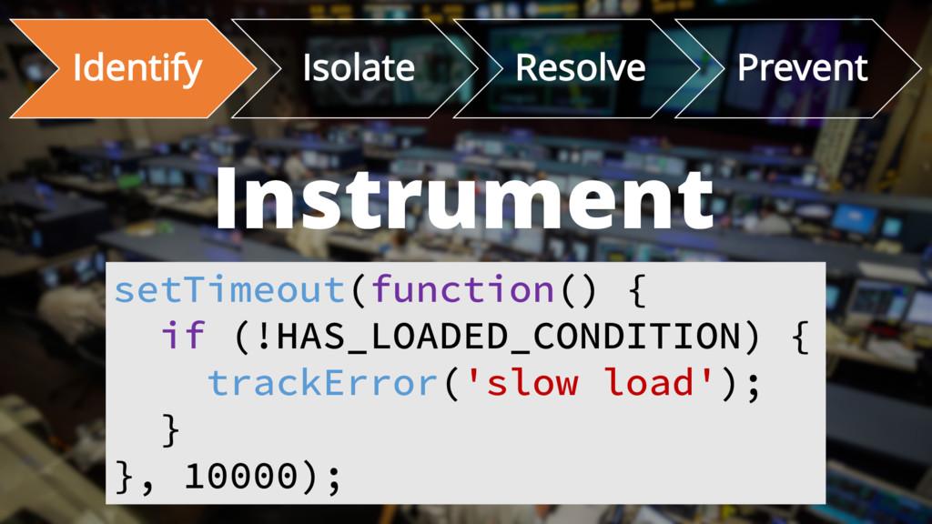 Identify Isolate Resolve Prevent setTimeout(fun...