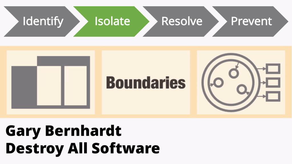 Identify Isolate Resolve Prevent Gary Bernhardt...