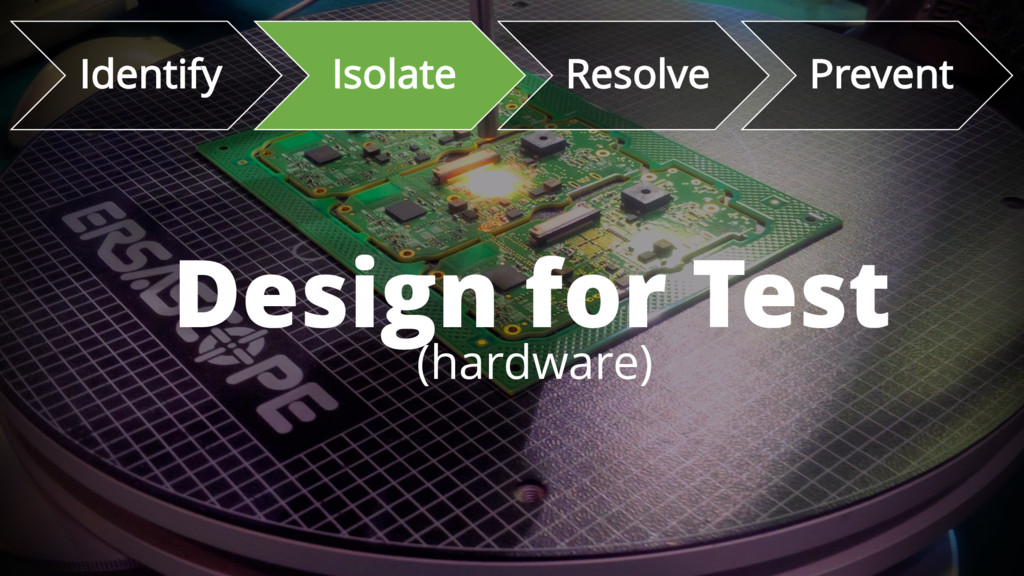 Design for Test (hardware) Identify Isolate Res...