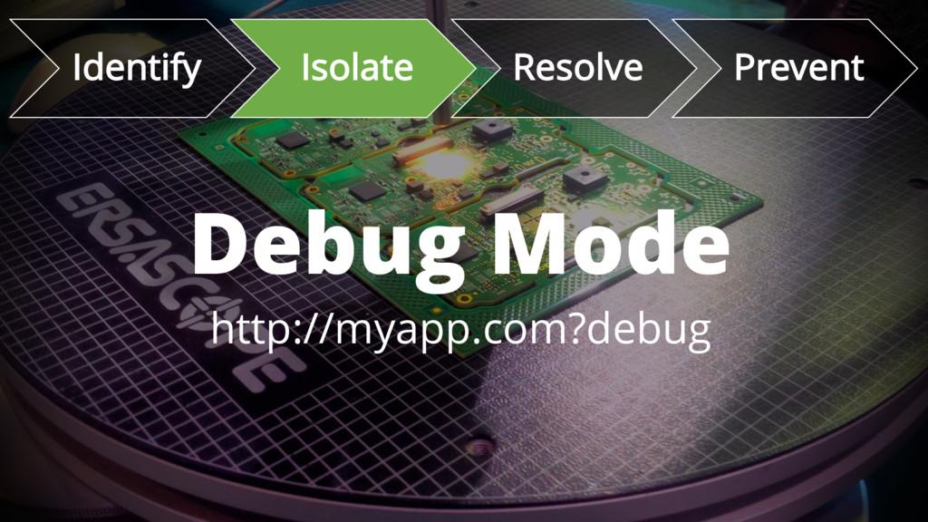 Debug Mode http://myapp.com?debug Identify Isol...