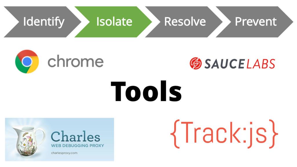 Identify Isolate Resolve Prevent Tools {Track:j...