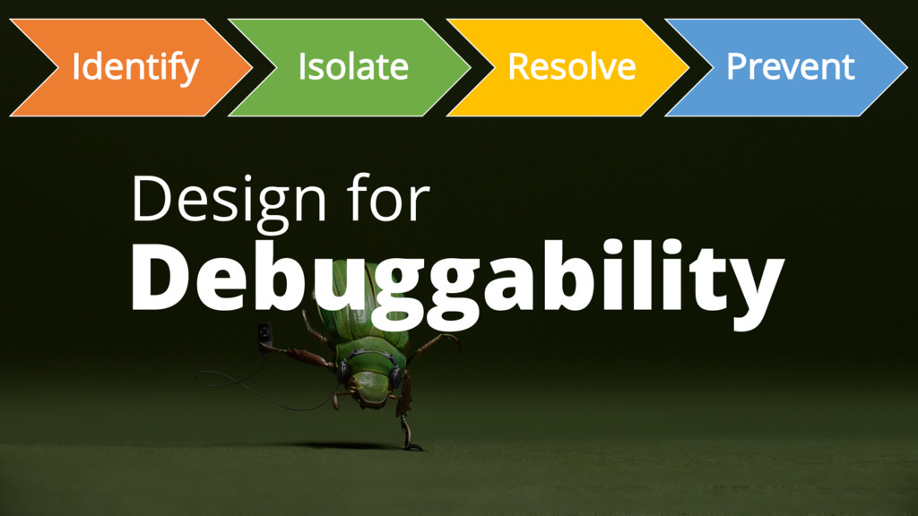 Identify Isolate Resolve Prevent Design for Deb...