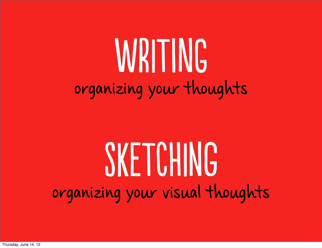 organizing your thoughts WrTn organizing you...