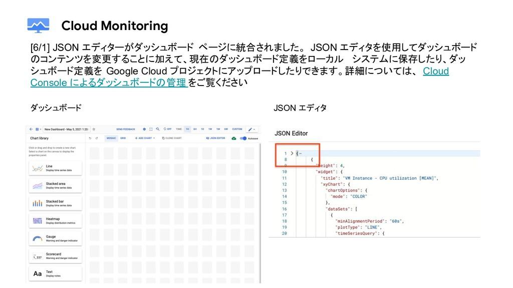 Cloud Monitoring [6/1] JSON エディターがダッシュボード ページに統...