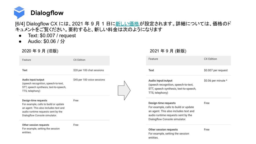 Dialogflow [6/4] Dialogflow CX には、2021 年 9 月 1 ...