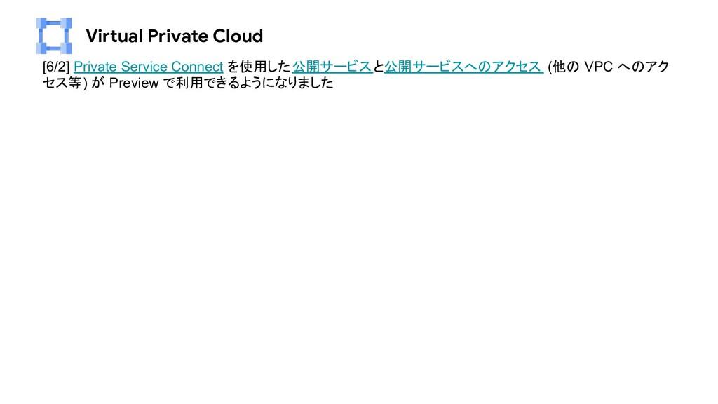 Virtual Private Cloud [6/2] Private Service Con...